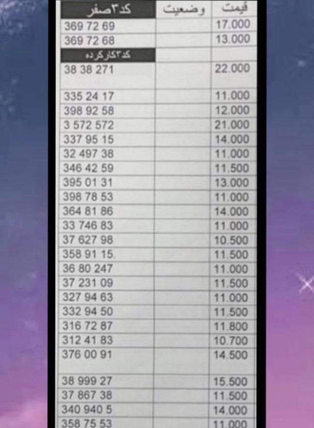 لیست قیمت خرید سیم کارت (1)