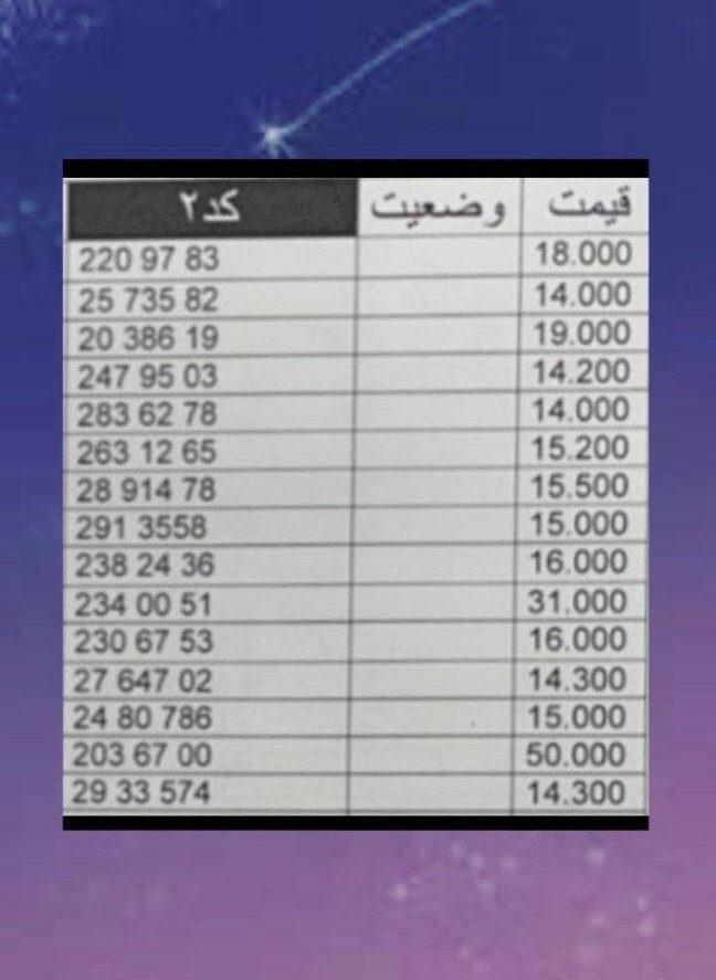 لیست قیمت خرید سیم کارت (2)
